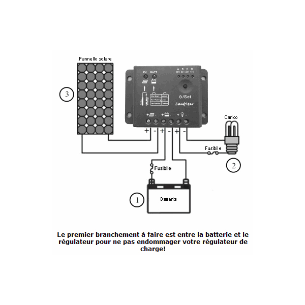 kit panneau solaire 100w mono 12v av r gulateur 10a et batterie 449 00 starter kits. Black Bedroom Furniture Sets. Home Design Ideas