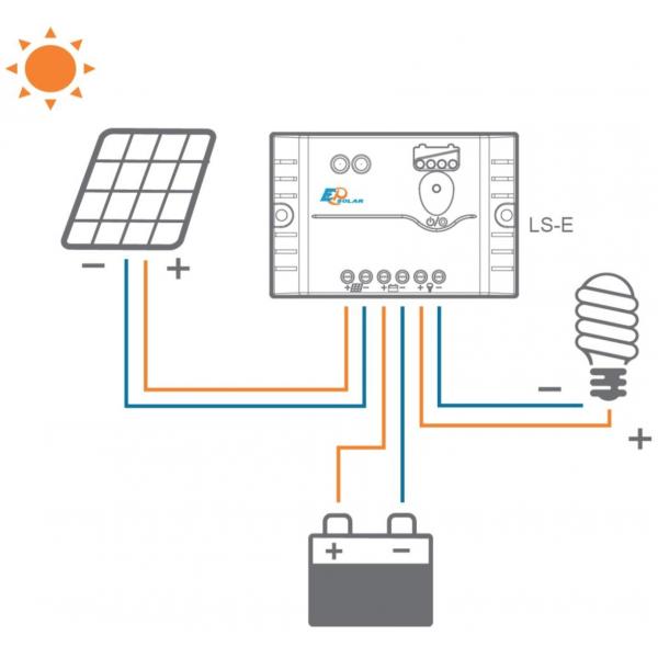 kit panneau solaire 20w polycristallin 12v et r gulateur 5a 59 90 starter kits solaires. Black Bedroom Furniture Sets. Home Design Ideas